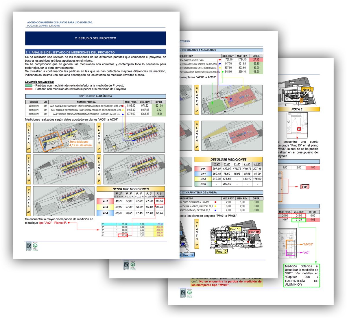 Revisión de mediciones y análisis de proyectos - ARRAVAN